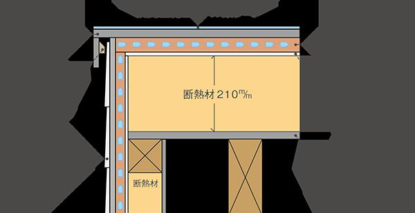 天井断熱工法