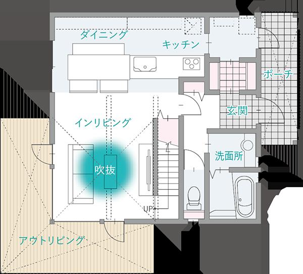 吹抜[1F〜2F]平面図
