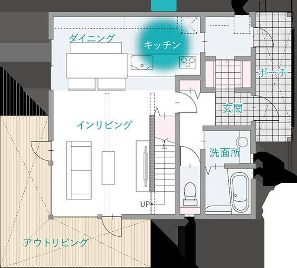 キッチン [1F]平面