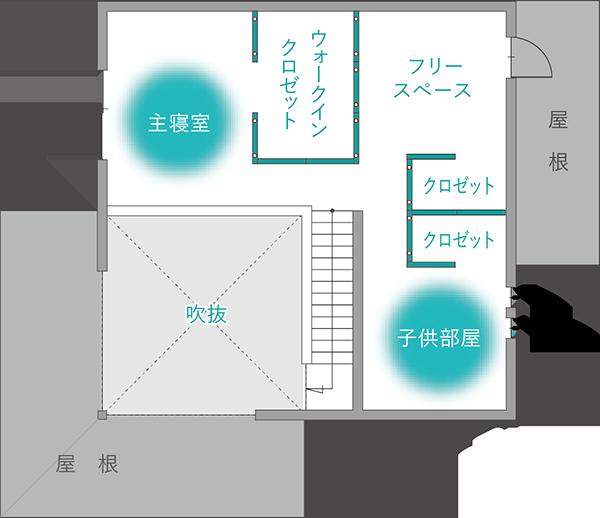 子供部屋/主寝室 [2F]平面図